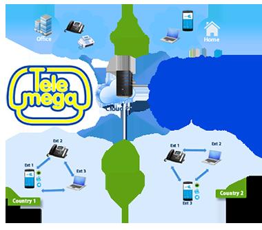 Telemega - Free calls, Low cost calls, Number Portability